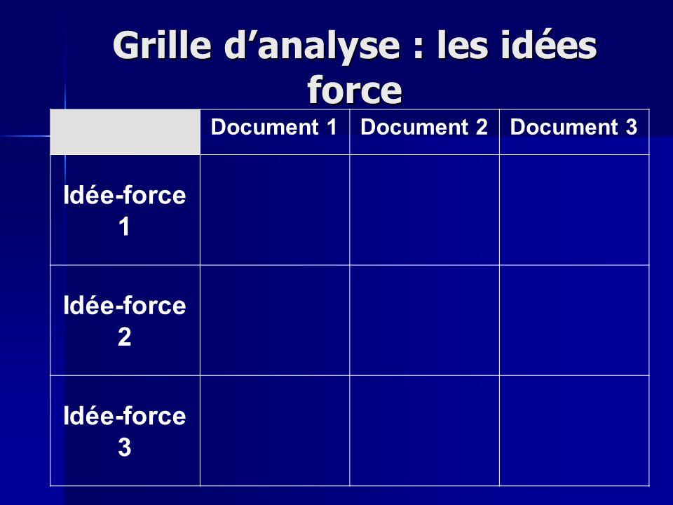 Grille danalyse : les idées force Document 1Document 2Document 3 Idée-force 1 Idée-force 2 Idée-force 3