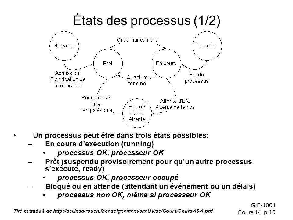 GIF-1001 Cours 14, p.10 États des processus (1/2) Un processus peut être dans trois états possibles: –En cours dexécution (running) processus OK, proc