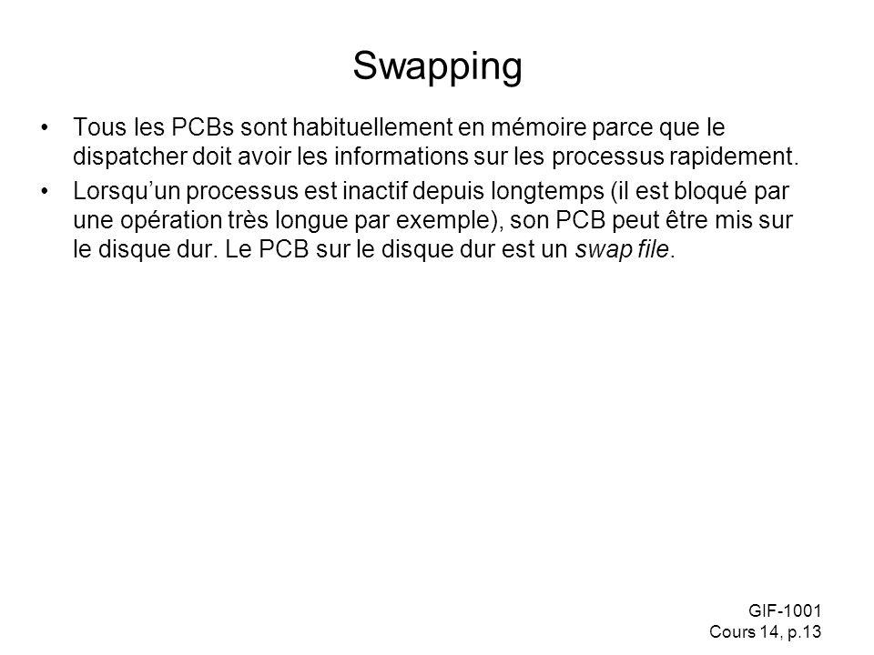 GIF-1001 Cours 14, p.13 Swapping Tous les PCBs sont habituellement en mémoire parce que le dispatcher doit avoir les informations sur les processus ra