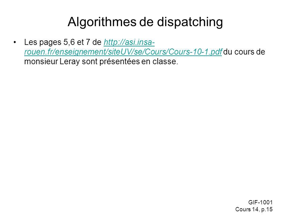 GIF-1001 Cours 14, p.15 Algorithmes de dispatching Les pages 5,6 et 7 de http://asi.insa- rouen.fr/enseignement/siteUV/se/Cours/Cours-10-1.pdf du cour