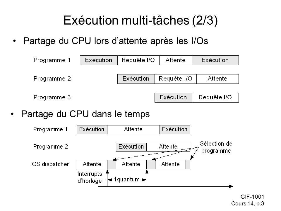 GIF-1001 Cours 14, p.3 Exécution multi-tâches (2/3) Partage du CPU lors dattente après les I/Os Partage du CPU dans le temps