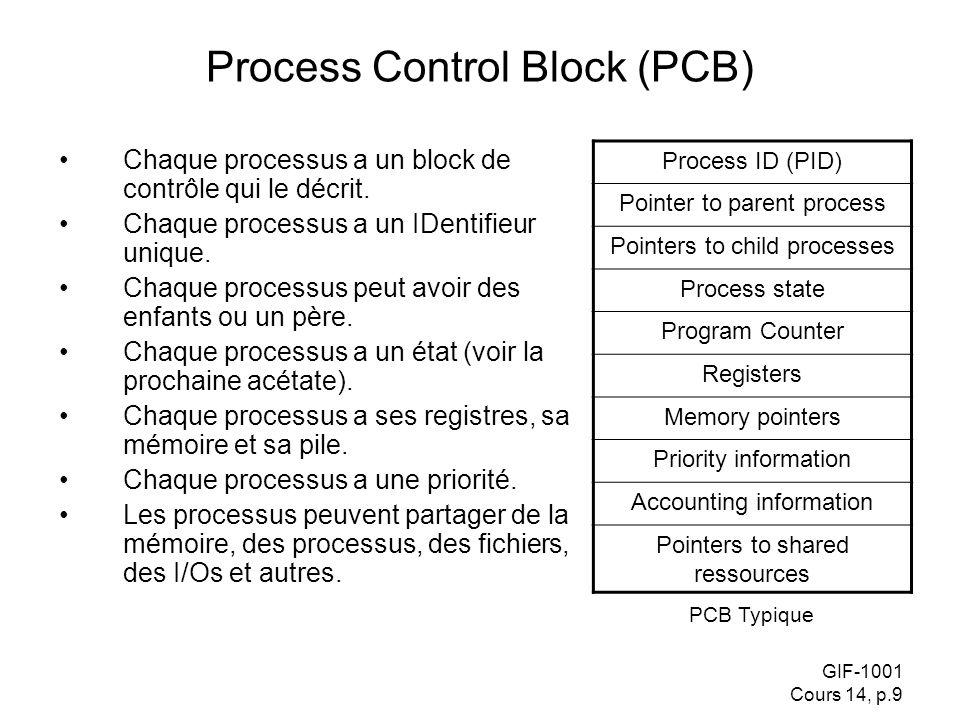 GIF-1001 Cours 14, p.9 Process Control Block (PCB) Chaque processus a un block de contrôle qui le décrit. Chaque processus a un IDentifieur unique. Ch