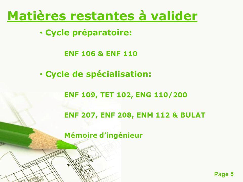 Page 5 Matières restantes à valider Cycle préparatoire: ENF 106 & ENF 110 Cycle de spécialisation: ENF 109, TET 102, ENG 110/200 ENF 207, ENF 208, ENM