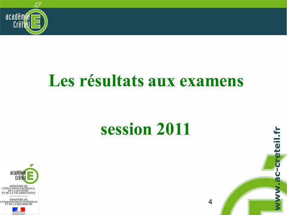 4 Les résultats aux examens session 2011
