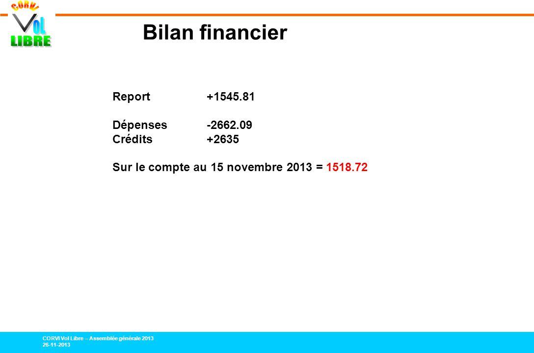 CORVI Vol Libre – Assemblée générale 2013 26-11-2013 Bilan financier Report +1545.81 Dépenses -2662.09 Crédits +2635 Sur le compte au 15 novembre 2013