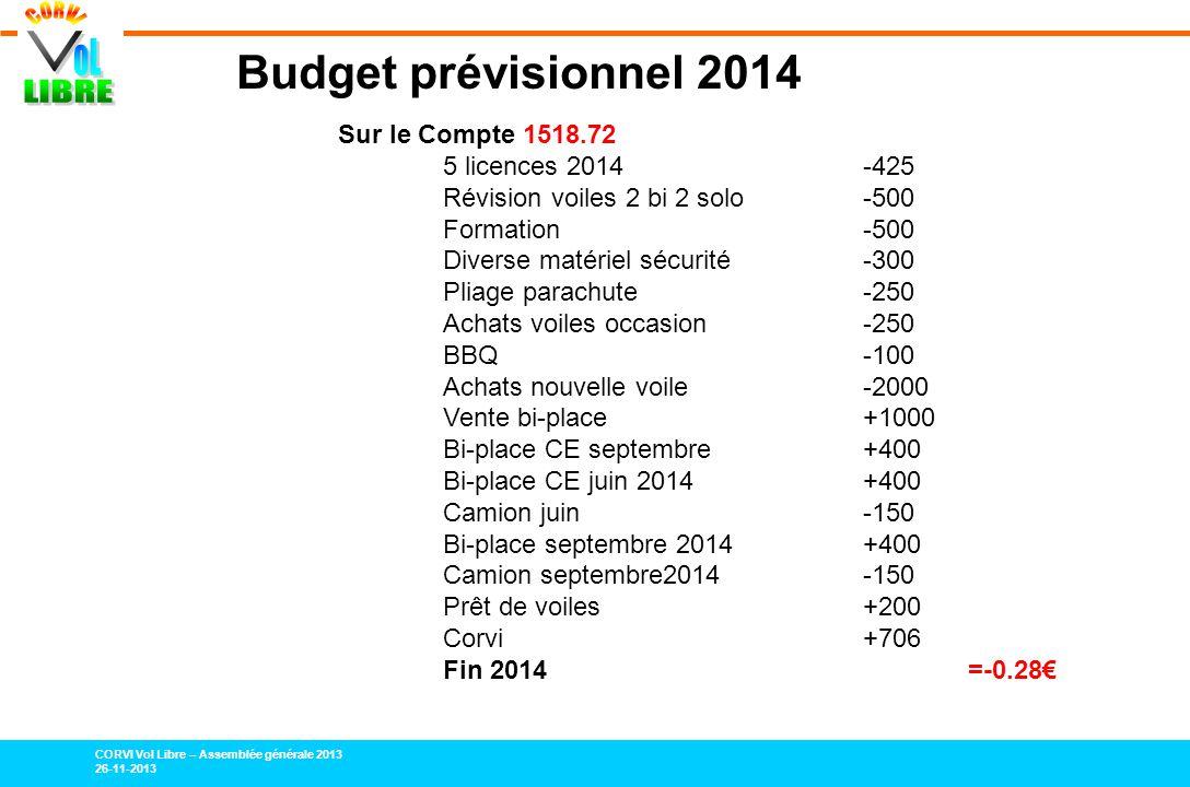 CORVI Vol Libre – Assemblée générale 2013 26-11-2013 Budget prévisionnel 2014 Sur le Compte 1518.72 5 licences 2014 -425 Révision voiles 2 bi 2 solo -