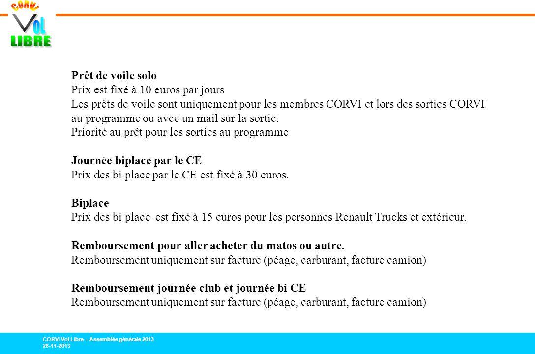 CORVI Vol Libre – Assemblée générale 2013 26-11-2013 Prêt de voile solo Prix est fixé à 10 euros par jours Les prêts de voile sont uniquement pour les