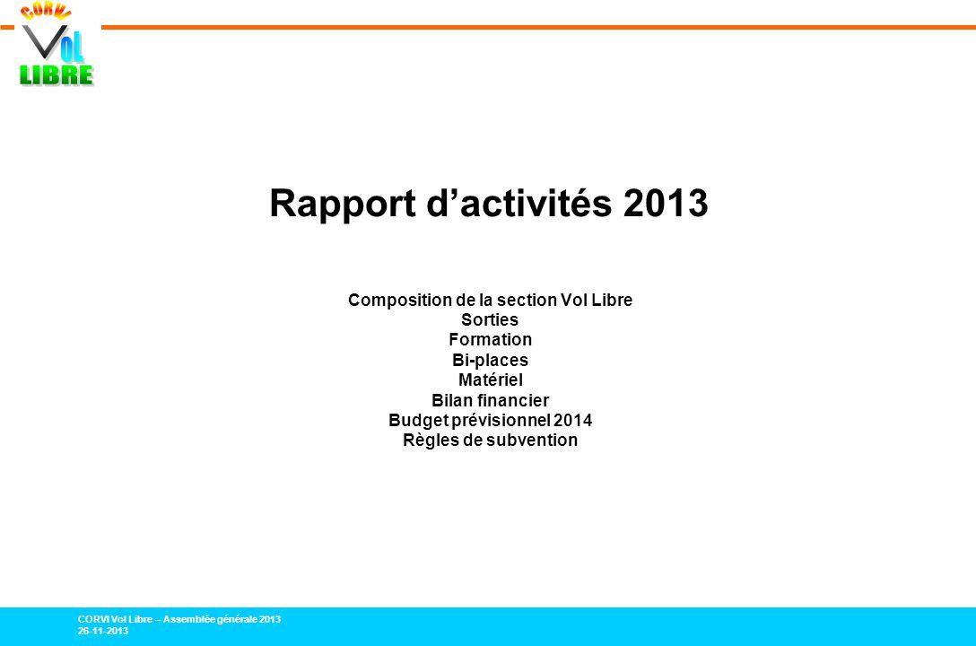 CORVI Vol Libre – Assemblée générale 2013 26-11-2013 Rapport dactivités 2013 Composition de la section Vol Libre Sorties Formation Bi-places Matériel