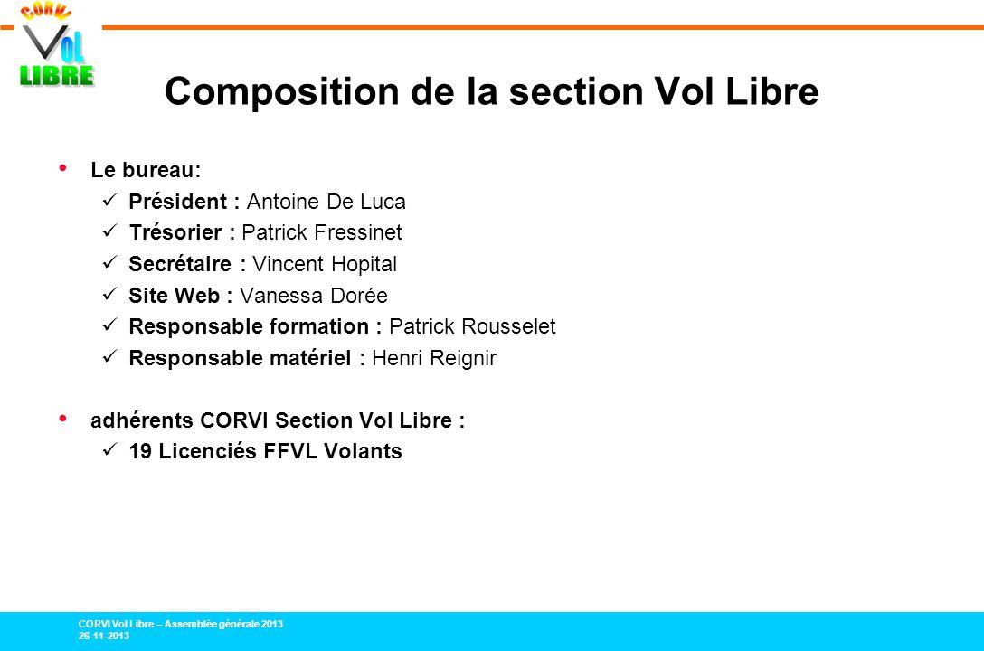 CORVI Vol Libre – Assemblée générale 2013 26-11-2013 Composition de la section Vol Libre Le bureau: Président : Antoine De Luca Trésorier : Patrick Fr