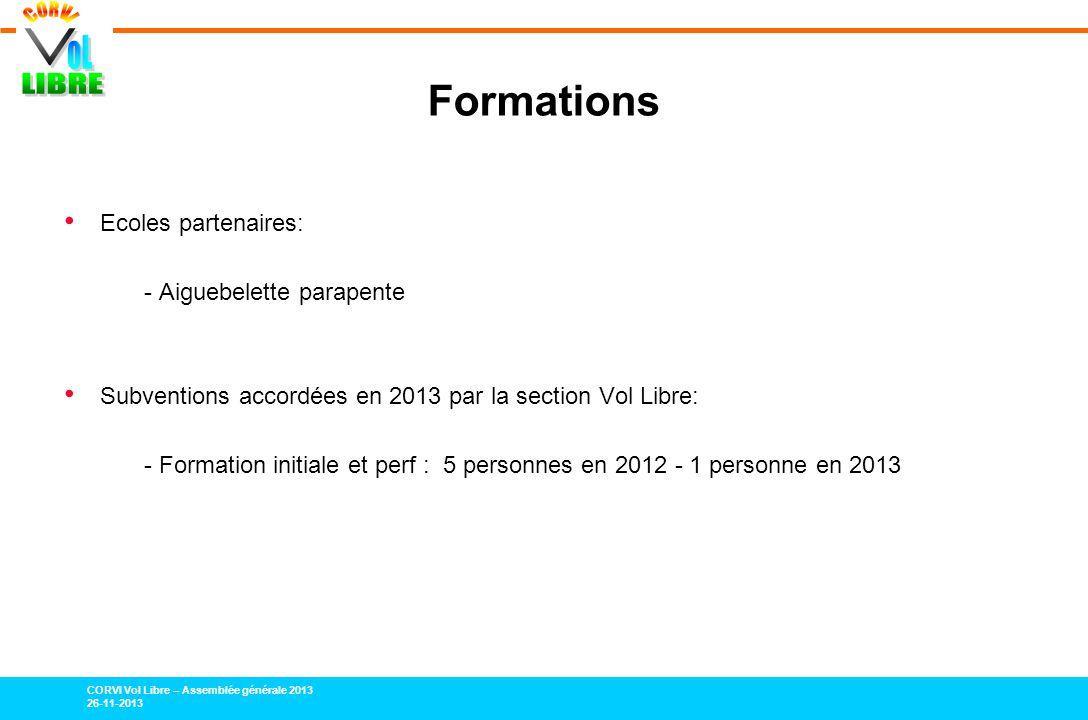 CORVI Vol Libre – Assemblée générale 2013 26-11-2013 Formations Ecoles partenaires: - Aiguebelette parapente Subventions accordées en 2013 par la sect