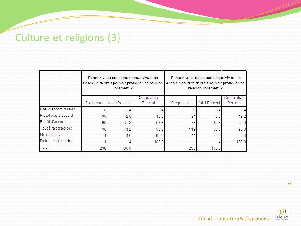 16 Culture et religions (3) Tricud – migration & changement