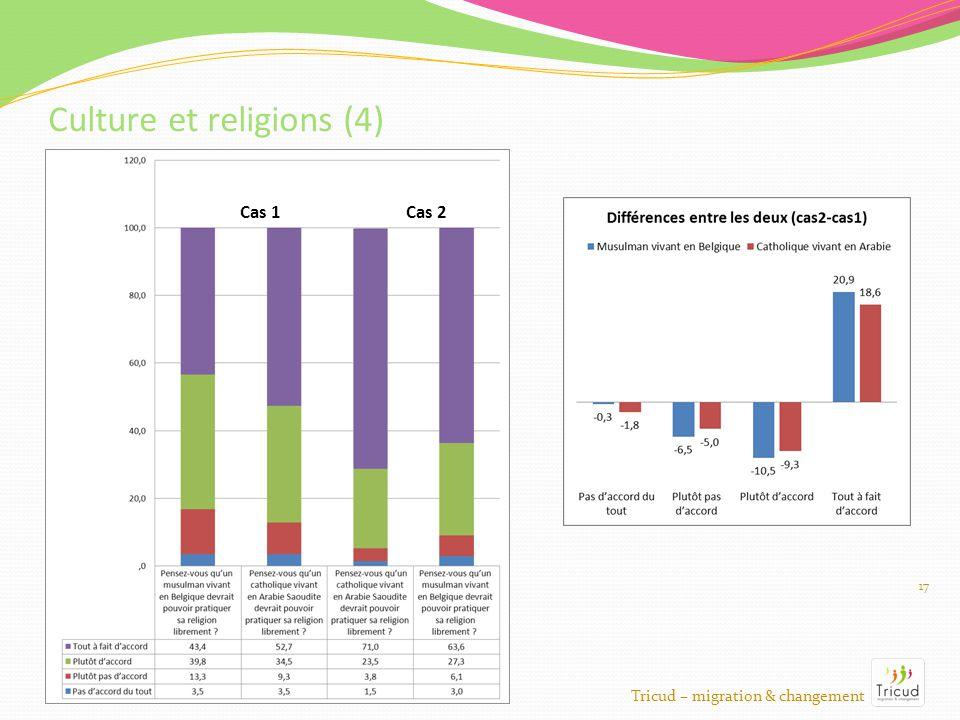 17 Culture et religions (4) Tricud – migration & changement Cas 1Cas 2