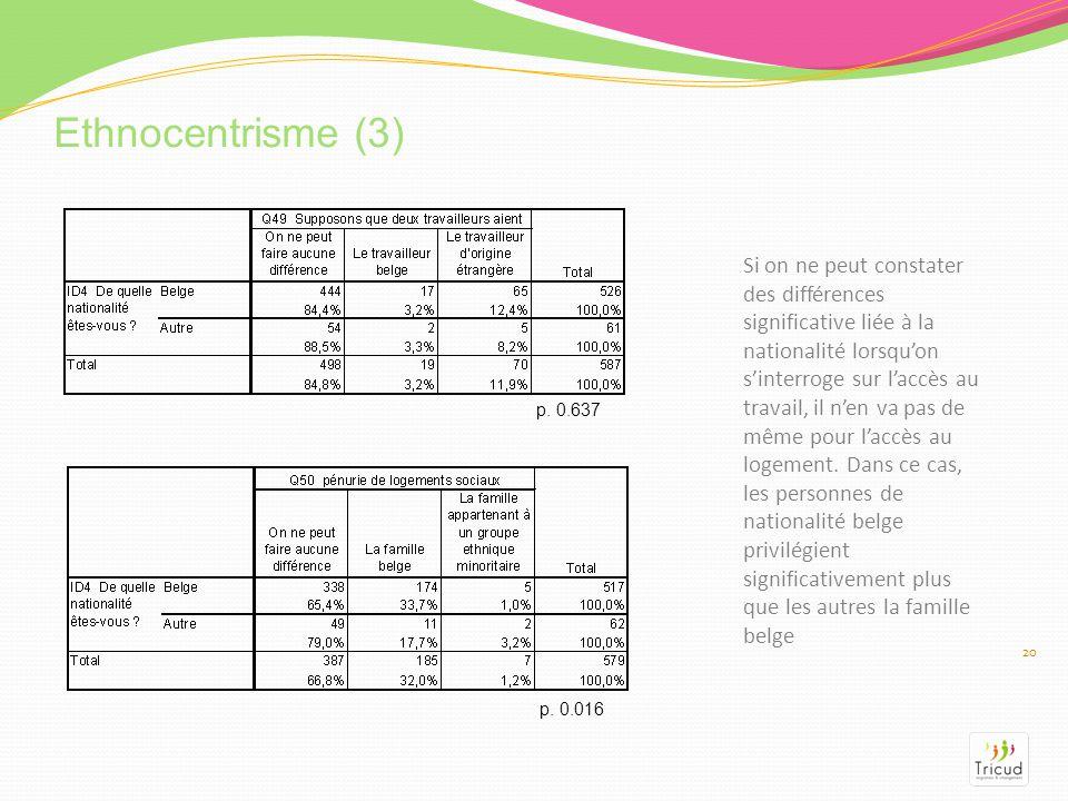 20 Ethnocentrisme (3) p. 0.637 p.