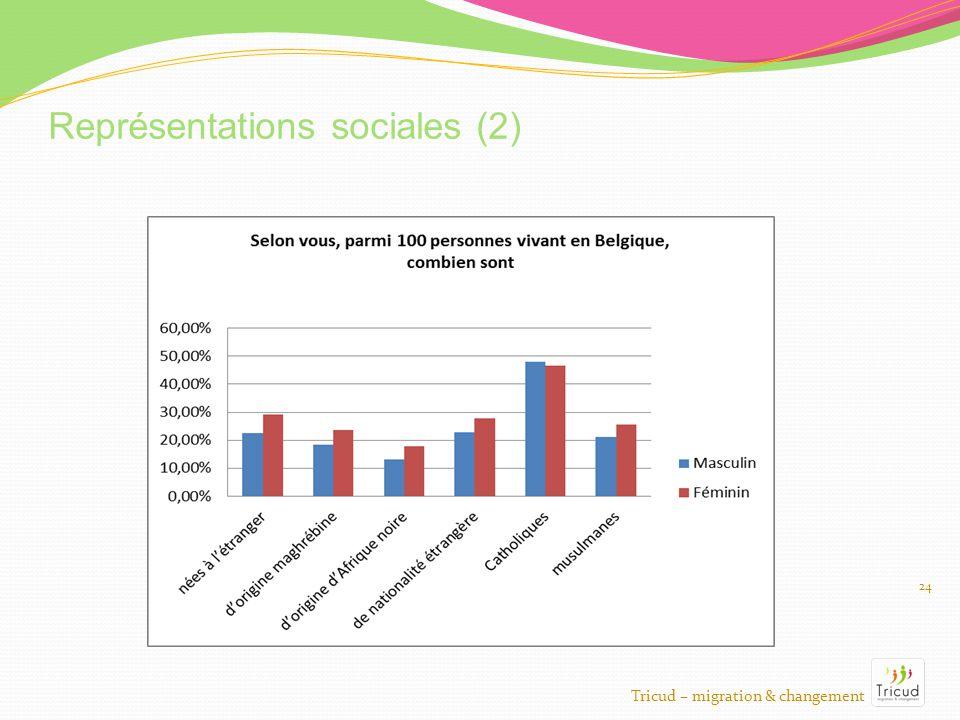 24 Représentations sociales (2) Tricud – migration & changement