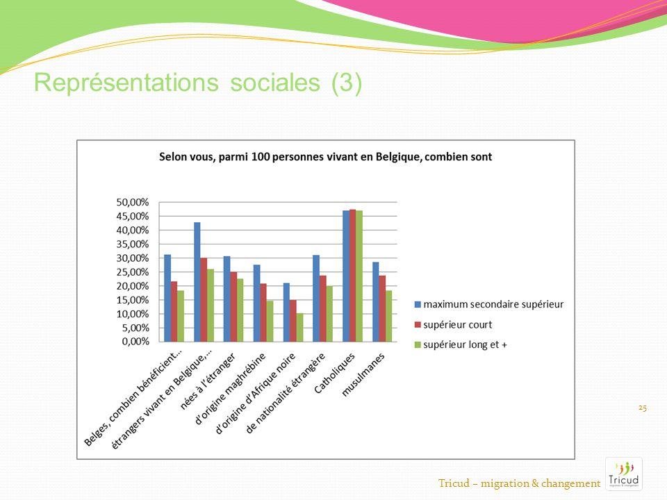 25 Représentations sociales (3) Tricud – migration & changement