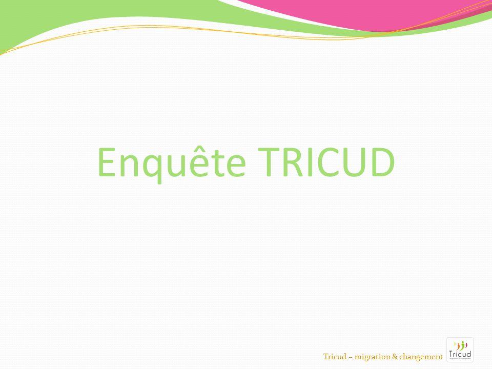 Enquête TRICUD Tricud – migration & changement