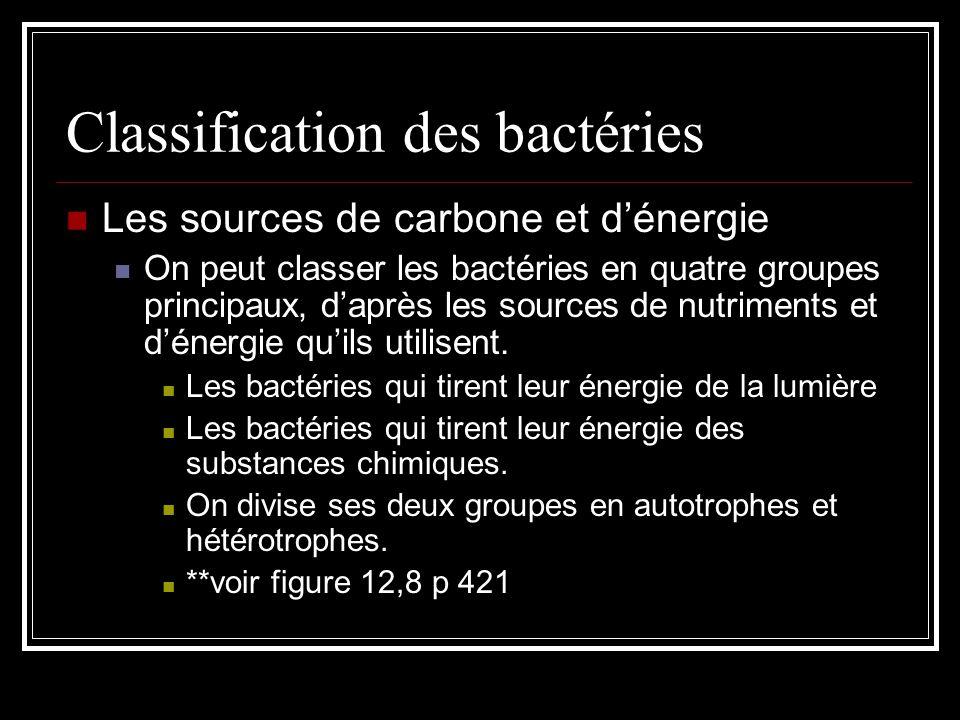 Le mode de reproduction des bactéries La reproduction asexuée Les cellules bactériennes ne peuvent se reproduire par mitose ou par méiose, car elles nont pas de noyau.