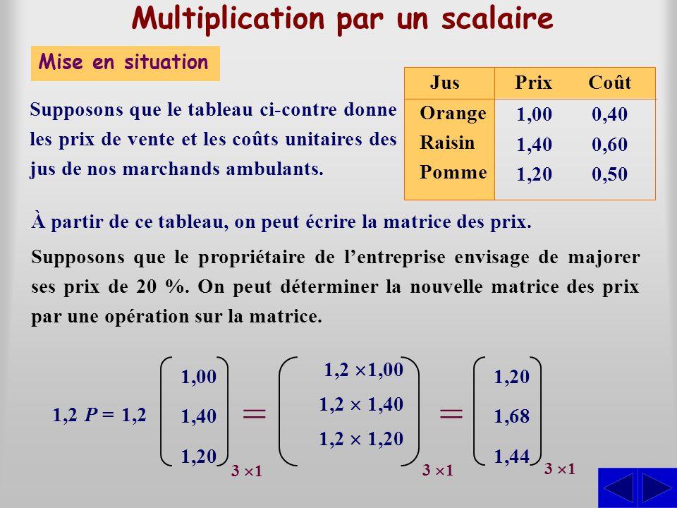 Multiplication par un scalaire Supposons que le tableau ci-contre donne les prix de vente et les coûts unitaires des jus de nos marchands ambulants.