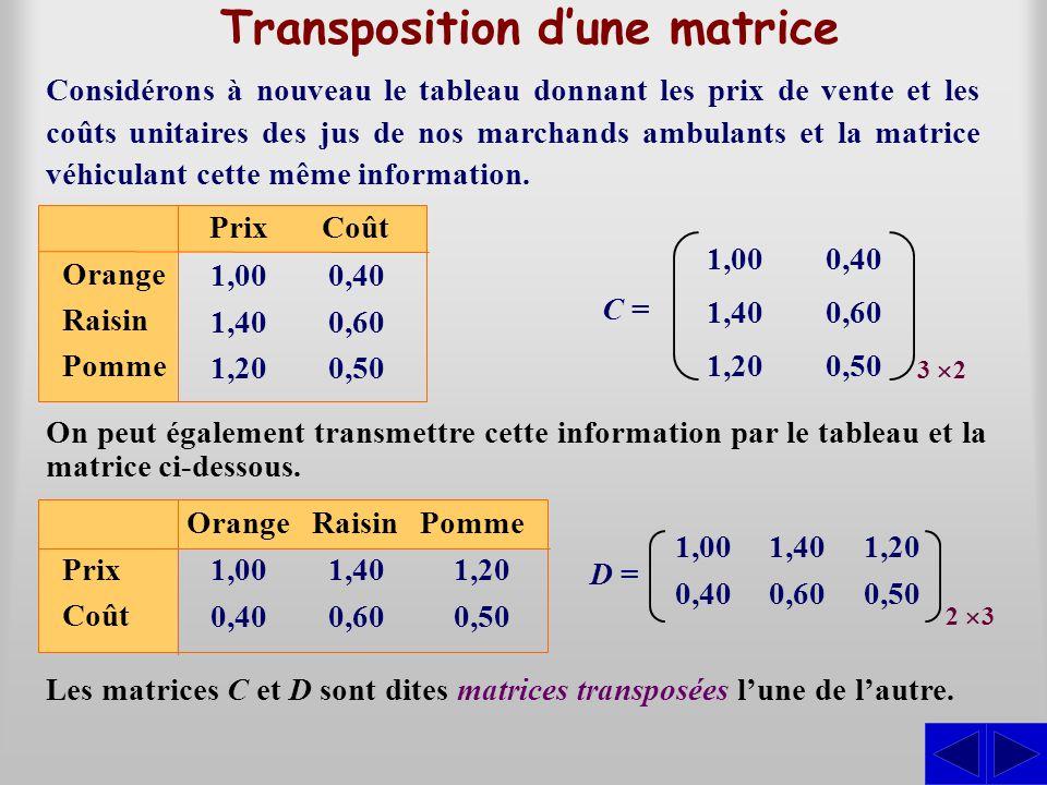 Transposition dune matrice Considérons à nouveau le tableau donnant les prix de vente et les coûts unitaires des jus de nos marchands ambulants et la matrice véhiculant cette même information.
