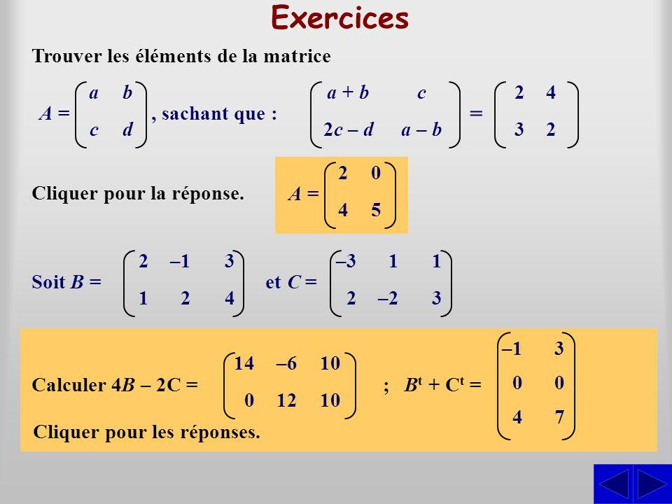 Exercices Trouver les éléments de la matrice a + b 2c – d c a – b A =, sachant que : acac bdbd 2323 4242 = A = 2424 0505 Soit B = et C = 2121 –1 2 3434 –3 2 1 –2 1313 Calculer 2B = –3C = Cliquer pour la réponse.