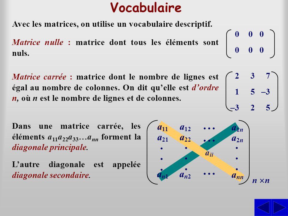 Vocabulaire Avec les matrices, on utilise un vocabulaire descriptif. Matrice nulle : matrice dont tous les éléments sont nuls. Matrice carrée : matric