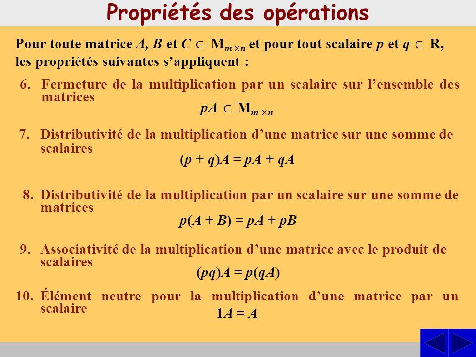 Propriétés des opérations 6.Fermeture de la multiplication par un scalaire sur lensemble des matrices 7.Distributivité de la multiplication dune matrice sur une somme de scalaires 8.Distributivité de la multiplication par un scalaire sur une somme de matrices 9.Associativité de la multiplication dune matrice avec le produit de scalaires 10.Élément neutre pour la multiplication dune matrice par un scalaire Pour toute matrice A, B et C M m n et pour tout scalaire p et q R, les propriétés suivantes sappliquent : pA M m n (p + q)A = pA + qA p(A + B) = pA + pB (pq)A = p(qA) 1A = A