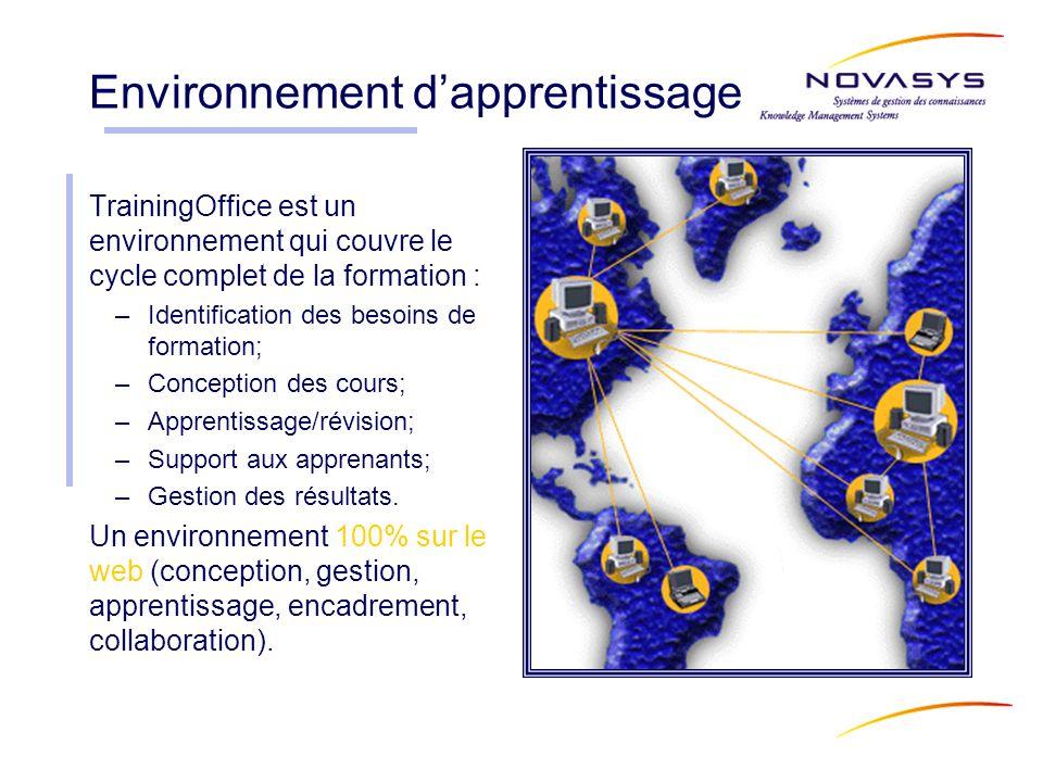 Environnement dapprentissage TrainingOffice est un environnement qui couvre le cycle complet de la formation : –Identification des besoins de formatio