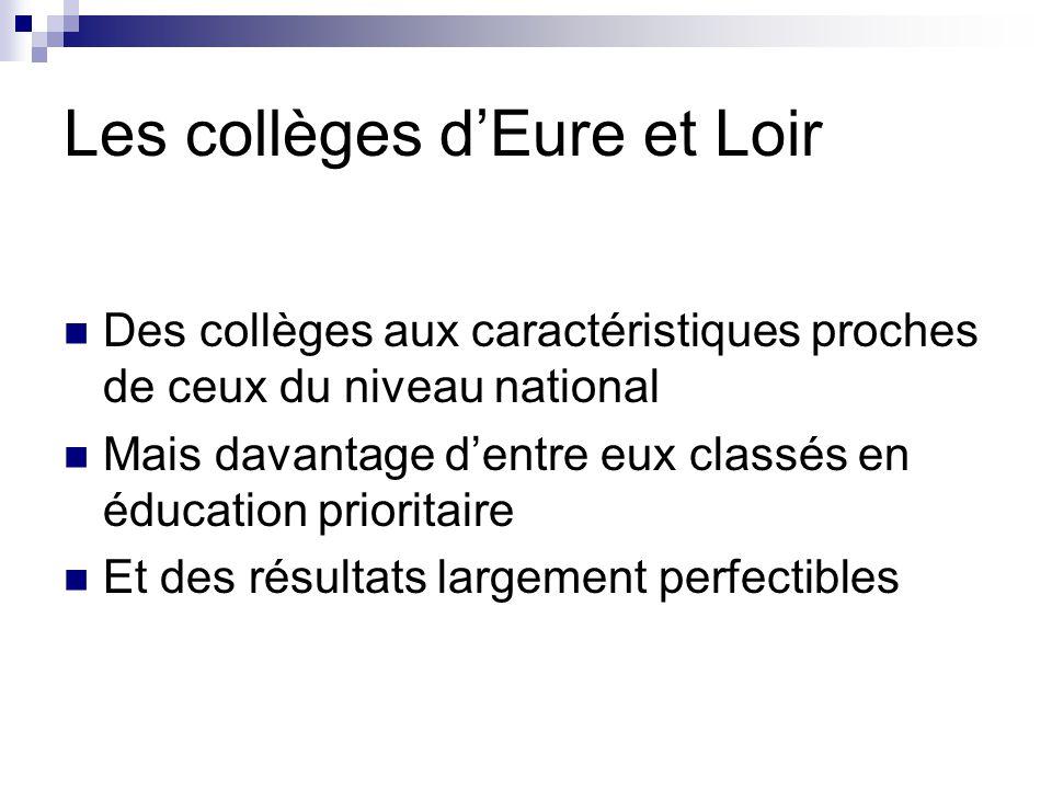 Les collèges dEure et Loir Des collèges aux caractéristiques proches de ceux du niveau national Mais davantage dentre eux classés en éducation prioritaire Et des résultats largement perfectibles