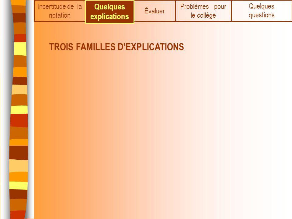 TROIS FAMILLES DEXPLICATIONS Évaluer Quelques questions Problèmes pour le collège Quelques explications