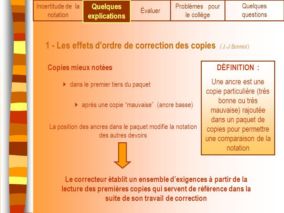 Incertitude de la notation 1 - Les effets dordre de correction des copies ( J.-J Bonniol ) Copies mieux notées dans le premier tiers du paquet après u