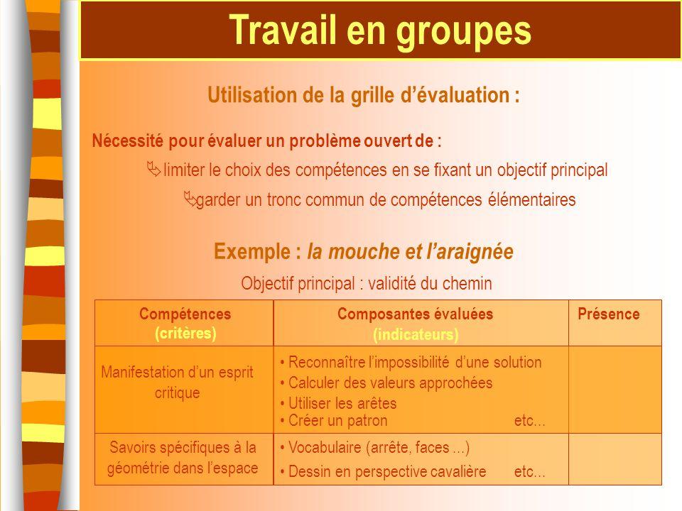 Travail en groupes PrésenceComposantes évaluées (indicateurs) Compétences (critères) Utilisation de la grille dévaluation : Nécessité pour évaluer un