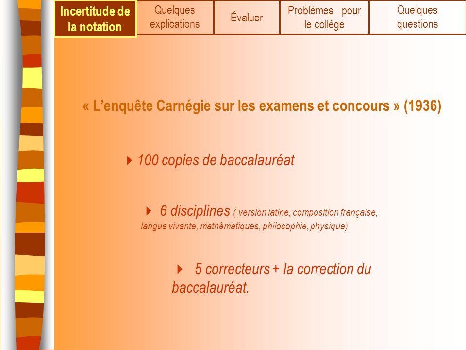 « Lenquête Carnégie sur les examens et concours » (1936) 6 disciplines ( version latine, composition française, langue vivante, mathématiques, philoso