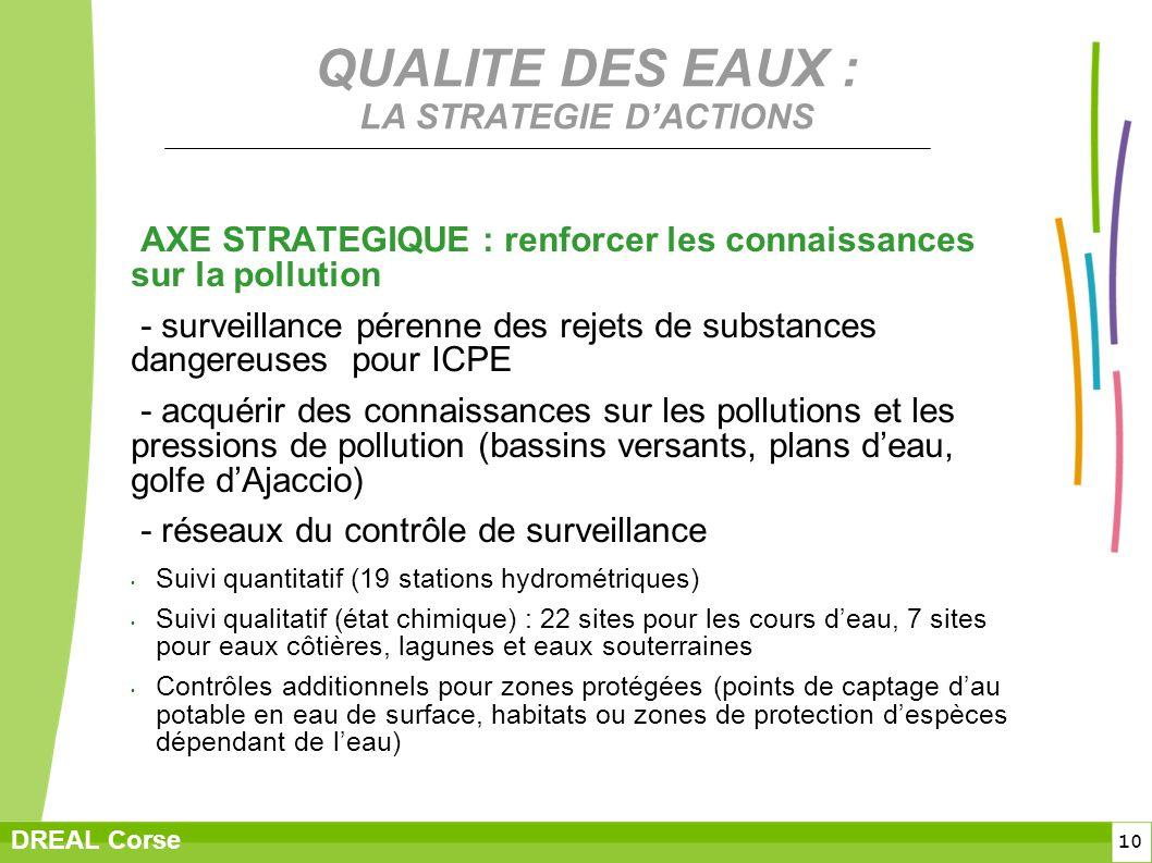10 DREAL Corse QUALITE DES EAUX : LA STRATEGIE DACTIONS AXE STRATEGIQUE : renforcer les connaissances sur la pollution - surveillance pérenne des reje