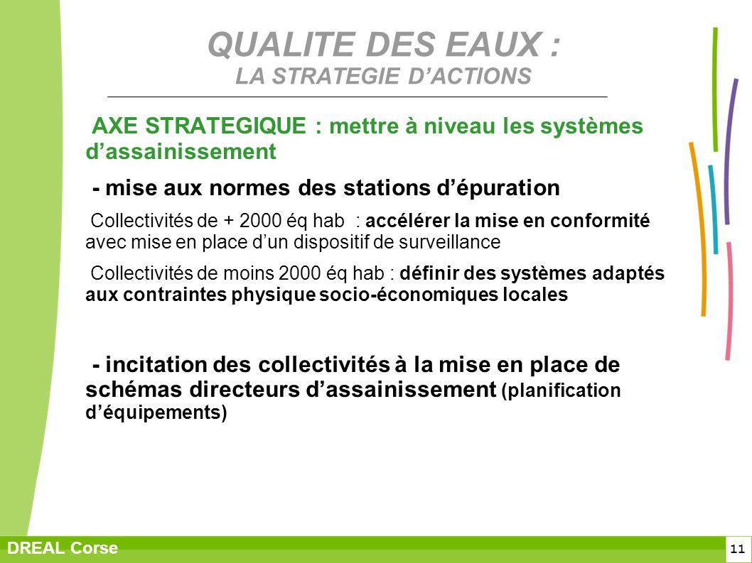 11 DREAL Corse QUALITE DES EAUX : LA STRATEGIE DACTIONS AXE STRATEGIQUE : mettre à niveau les systèmes dassainissement - mise aux normes des stations