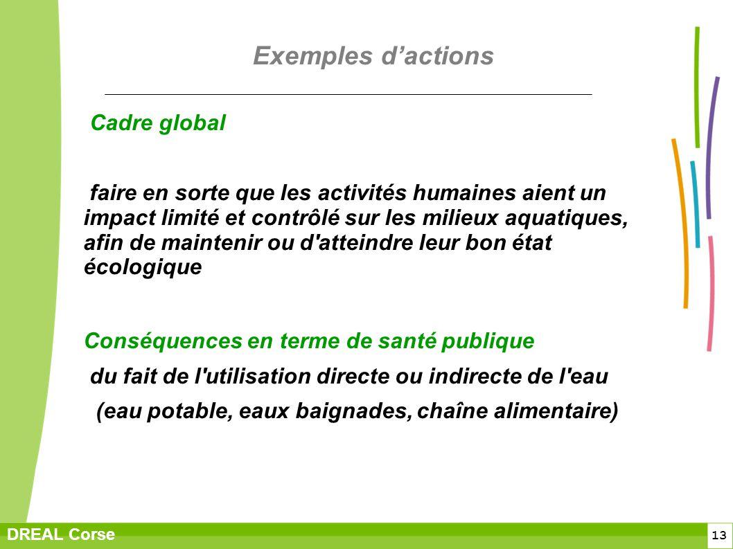 13 DREAL Corse Exemples dactions Cadre global faire en sorte que les activités humaines aient un impact limité et contrôlé sur les milieux aquatiques,