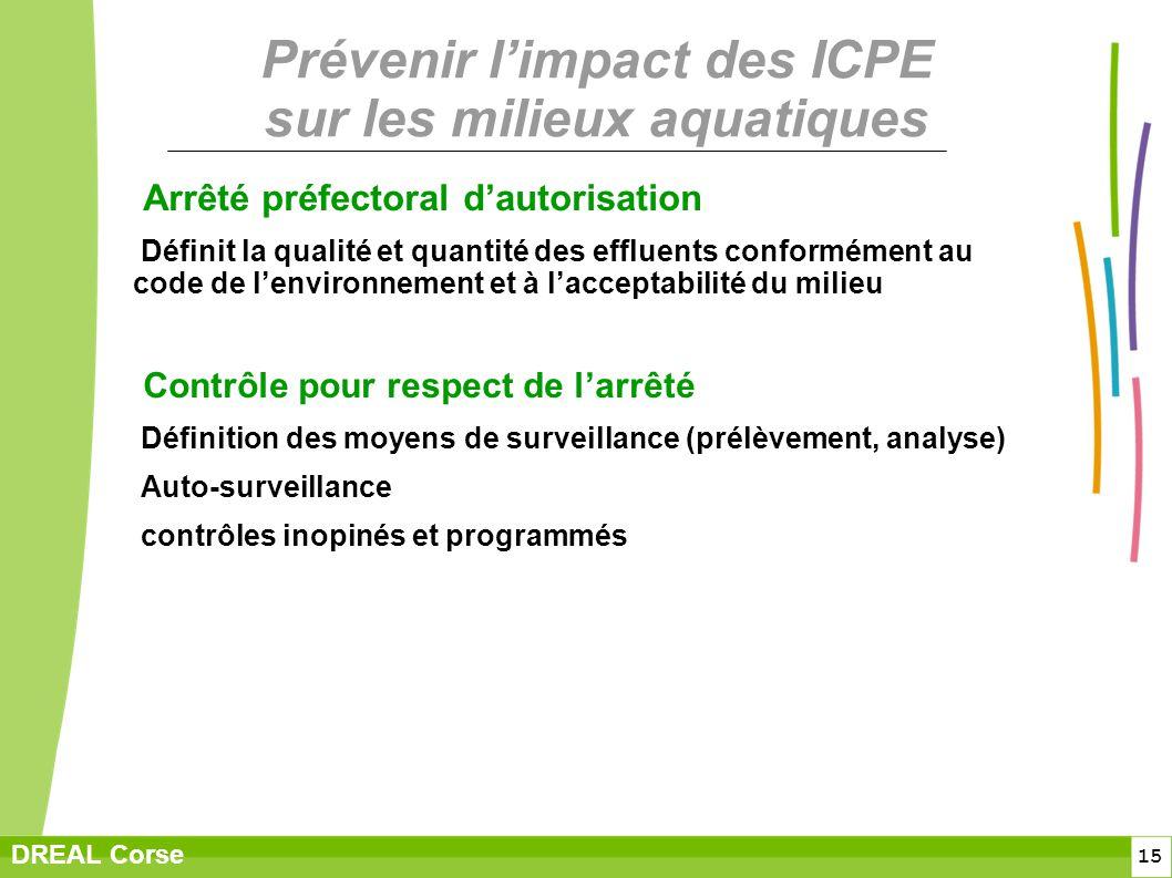 15 DREAL Corse Prévenir limpact des ICPE sur les milieux aquatiques Arrêté préfectoral dautorisation Définit la qualité et quantité des effluents conf
