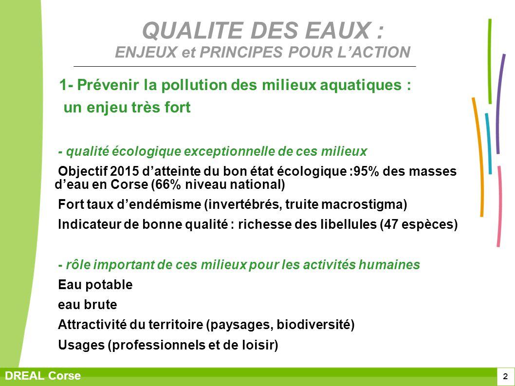 2 DREAL Corse QUALITE DES EAUX : ENJEUX et PRINCIPES POUR LACTION 1- Prévenir la pollution des milieux aquatiques : un enjeu très fort - qualité écolo