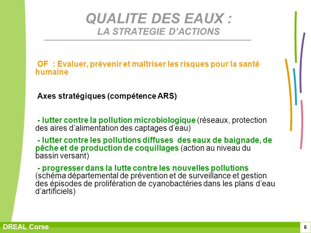 8 DREAL Corse QUALITE DES EAUX : LA STRATEGIE DACTIONS OF : Evaluer, prévenir et maîtriser les risques pour la santé humaine Axes stratégiques (compét