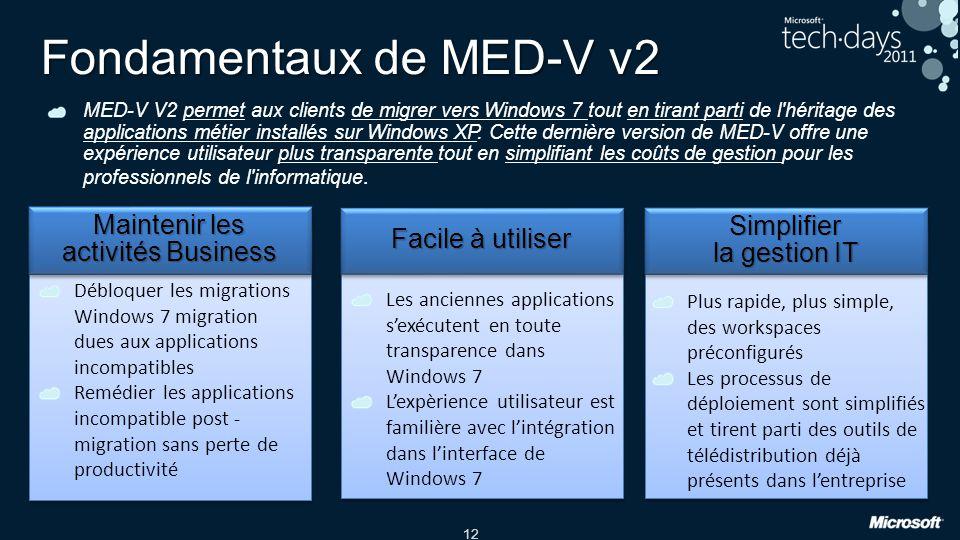 12 Simplifier la gestion IT Simplifier Facile à utiliser Maintenir les activités Business Maintenir les activités Business Fondamentaux de MED-V v2 ME