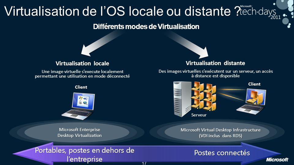 17 Microsoft Virtual Desktop Infrastructure (VDI inclus dans RDS) Virtualisation de lOS locale ou distante ? Virtualisation distante Des images virtue