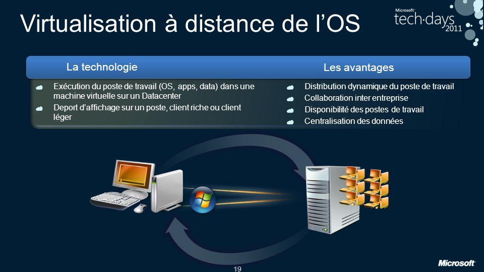 19 La technologie Virtualisation à distance de lOS Exécution du poste de travail (OS, apps, data) dans une machine virtuelle sur un Datacenter Deport