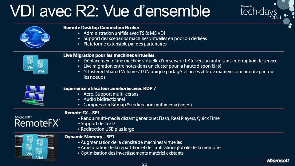 22 Remote Desktop Connection Broker Administration unifiée avec TS & MS VDI Support des scenarios machines virtuelles en pool ou dédiées Plateforme ex