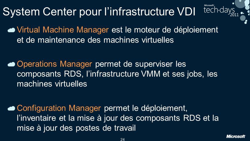 24 System Center pour linfrastructure VDI Virtual Machine Manager est le moteur de déploiement et de maintenance des machines virtuelles Operations Ma