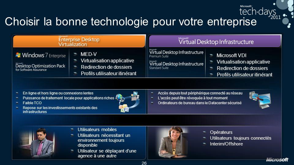 26 Choisir la bonne technologie pour votre entreprise MED-V Virtualisation applicative Redirection de dossiers Profils utilisateur itinérant En ligne