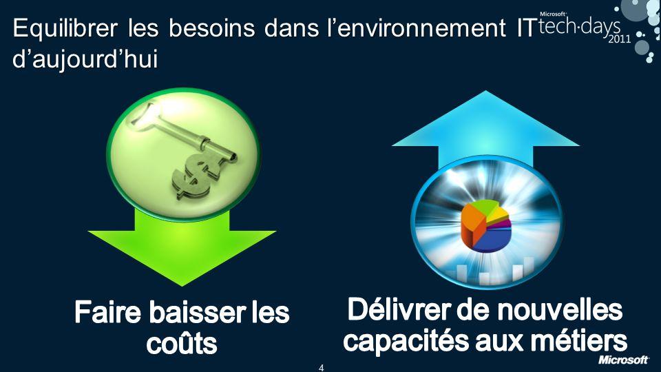 4 Equilibrer les besoins dans lenvironnement IT daujourdhui