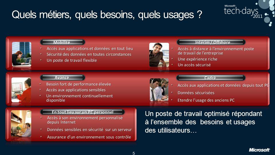 5 Quels métiers, quels besoins, quels usages ? Un poste de travail optimisé répondant à lensemble des besoins et usages des utilisateurs…