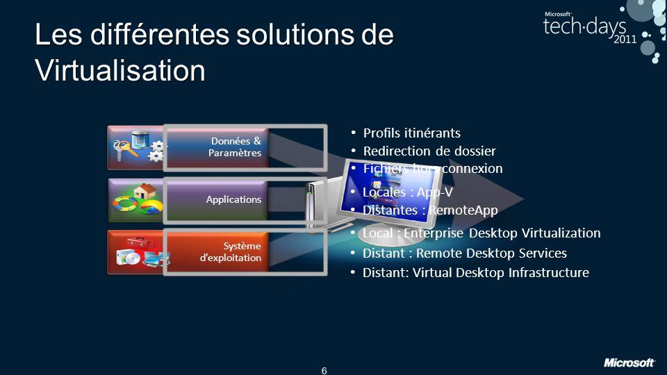 6 Les différentes solutions de Virtualisation Profils itinérants Redirection de dossier Fichiers hors connexion Locales : App-V Distantes : RemoteApp