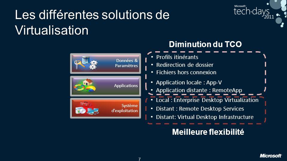 7 Les différentes solutions de Virtualisation Profils itinérants Redirection de dossier Fichiers hors connexion Application locale : App-V Application