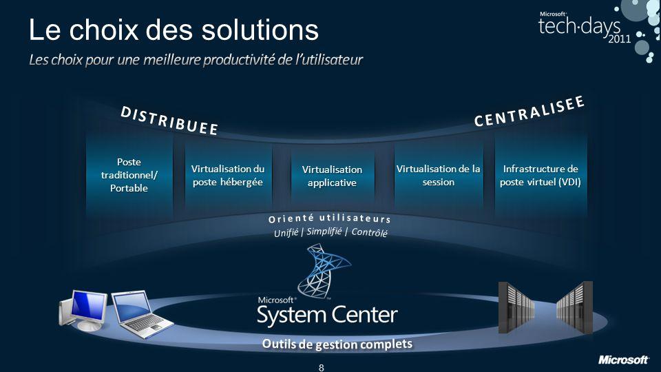 8 Le choix des solutions Virtualisation du poste hébergée Virtualisation applicative Virtualisation de la session Infrastructure de poste virtuel (VDI