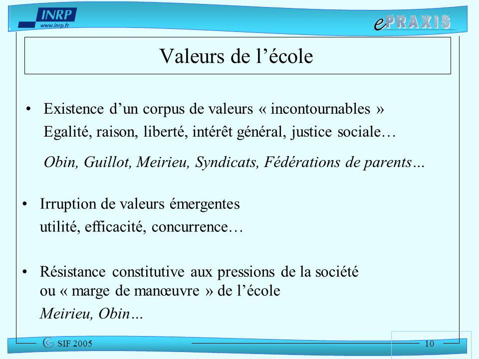 10 SIF 2005 Valeurs de lécole Existence dun corpus de valeurs « incontournables » Egalité, raison, liberté, intérêt général, justice sociale… Obin, Gu